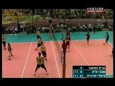 Maccabi Tel Aviv - Sisley Treviso (short cut)