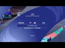 Russia - USA (full match)
