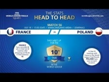 France - Poland (full match)