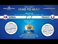 Serbia - France (full match)