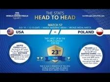 USA - Poland (full match)