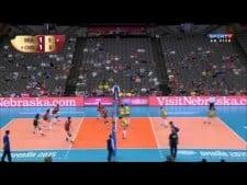 Brazil - China (short cut)