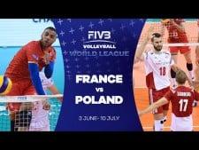 France - Poland (Highlights)