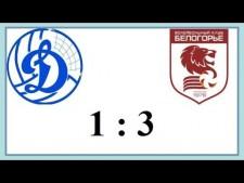 Dynamo-LO - Belogorie Belgorod (Highlights)