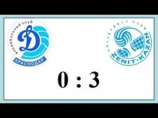 Dynamo Krasnodar - Zenit Kazan (Highlights)