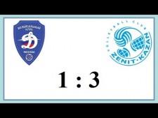 Dynamo Moscow - Zenit Kazan (Highlights)