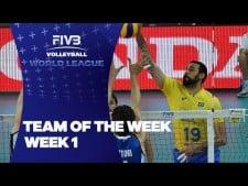 Best players in World League 2017 (Week 1)