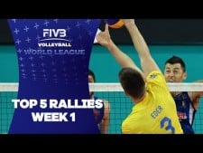 Best actions in World League 2017 (Week 1)