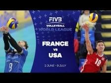 France - USA (short cut)