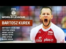 Bartosz Kurek in World League 2017