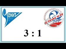Zenit St. Petersburg - Enisey Krasnoyarsk (Highlights)