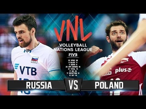 Poland - Russia (Highlights)