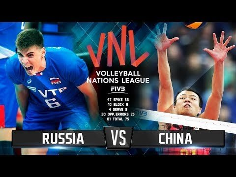 Russia - China (Highlights)