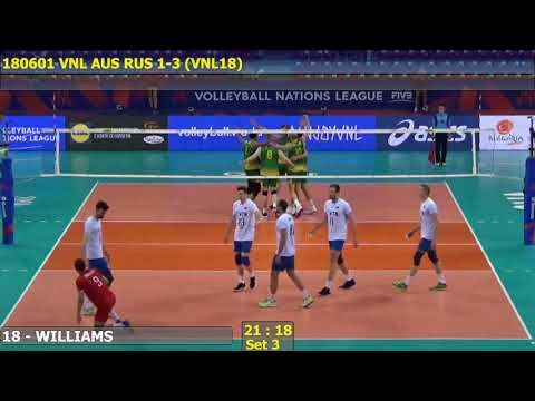 Lincoln Williams aces in VNL 2018