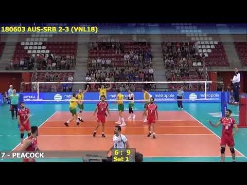 Harrison Peacock aces in VNL 2018