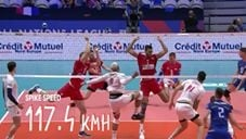 France - Serbia (Highlights)