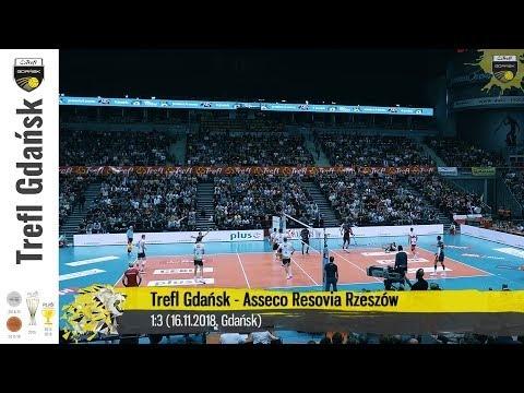 Trefl Gdańsk - Resovia Rzeszów (Highlights)