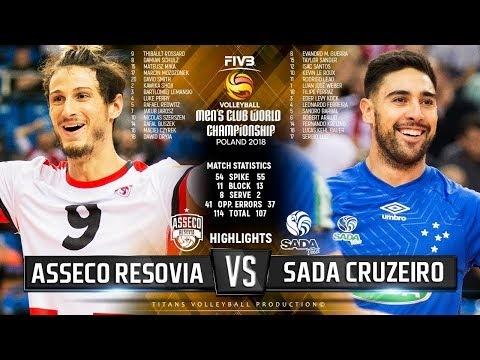 Resovia Rzeszów - Sada Cruzeiro Vôlei (Highlights)