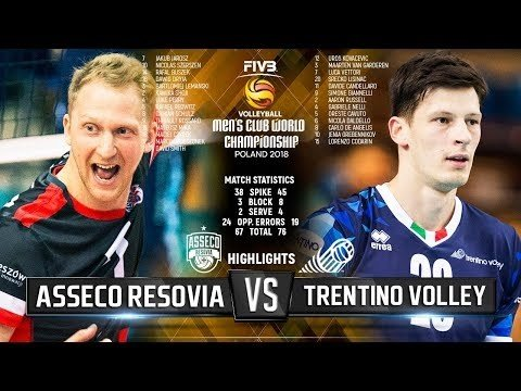 Resovia Rzeszów - Trentino Volley (Highlights)