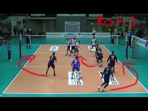 Volleyball Explained: Setter in Rotation 3