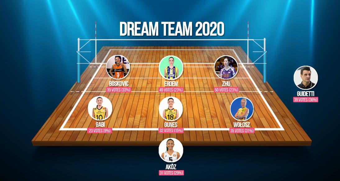 Women's volleyball dream team 2020