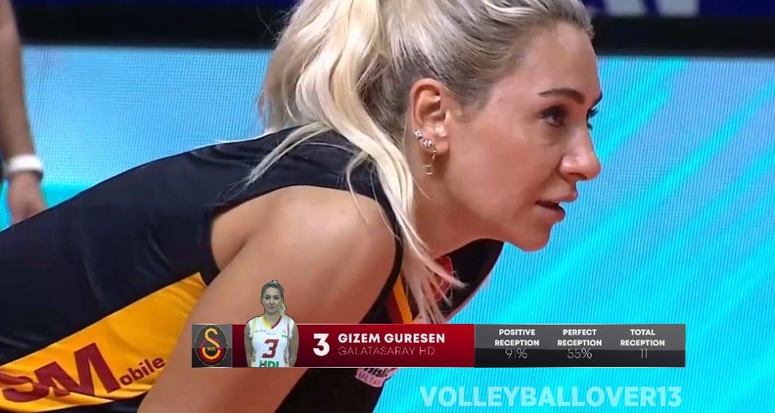 Gizem Güreşen (Galatasaray HDI Sigorta - Çan Gençlik Kale Spor 2020-2021 Axa Sigorta Kupa Volley Highlights)