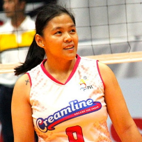 Angela Nunag