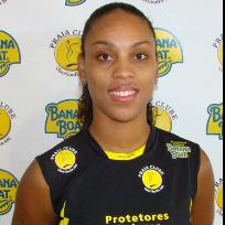 Elyara Vieira da Silva