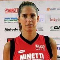Gabriela Pérez del Solar