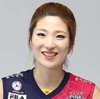Jae-Young Kim