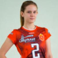 Sofia Sycheva