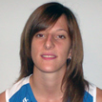 Maja Malcic