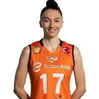 Fatma Şekerci