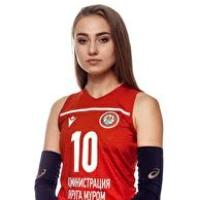 Anna Krutikhina