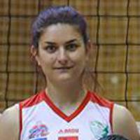 Dijana Djurović