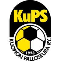 KuPS-Volley Kuopio