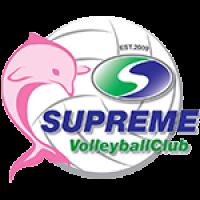Women Supreme Chonburi-E.Tech