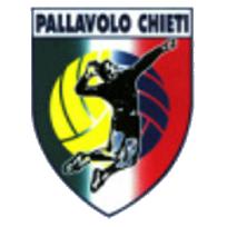 Pallavolo Chieti