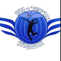 Elitzur Natan Ashkelon