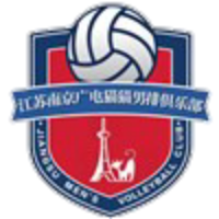 Jiangsu Volleyball