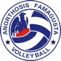 Women Anorthosis Famagusta