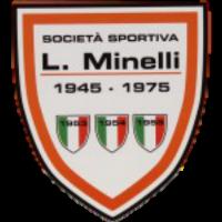 Minelli Modena