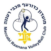 Women Maccabi Raanana
