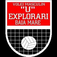 Stiinta Explorari Baia Mare