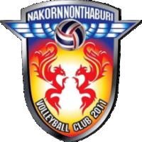 Women 3BB Nakornnont U18