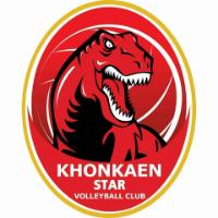 Women Khonkaen Star VC