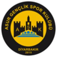 Asur GSK