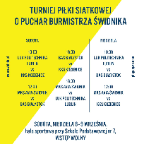Men Świdnik mayors cup 2018/19