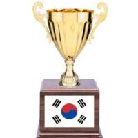 Men KOVO Cup 2019/20
